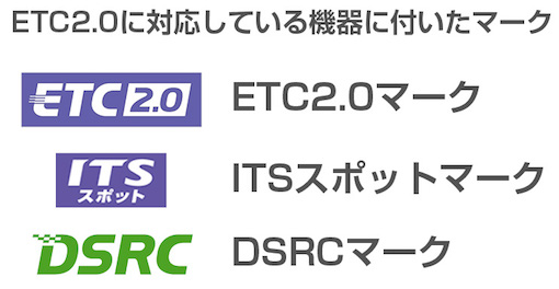 ETC2.0に対応している車載器に付いたマーク