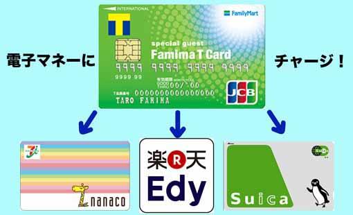 nanaco・楽天Edy・Suicaなどの電子マネーにチャージできるファミマTカード