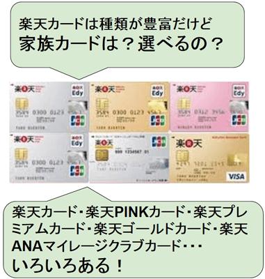 家族カードもetcカードも追加で発行するなら楽天 …