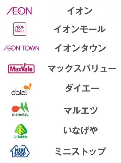 イオン銀行ATMが設置されている店舗