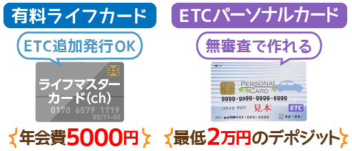 ブラック状態でも作れるクレジットカード・ETCカード