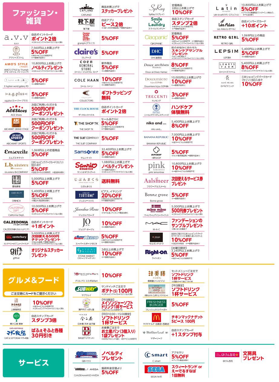 ▲三井ショッピングパーク公式HPより