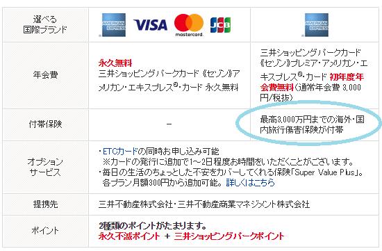 三井ショッピングパークカード公式HPより