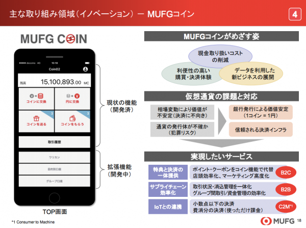 MUFGコイン:MUFG Innovation Hubホームページより