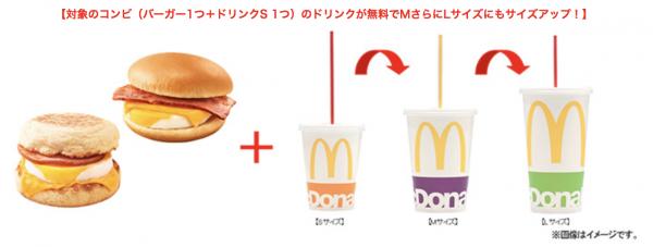 朝マックキャンペーンのイメージ図