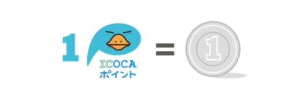 ICOCA HPより転載 1ポイント1円