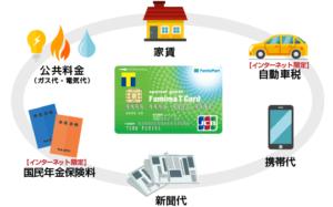 ファミマTカードで公共料金