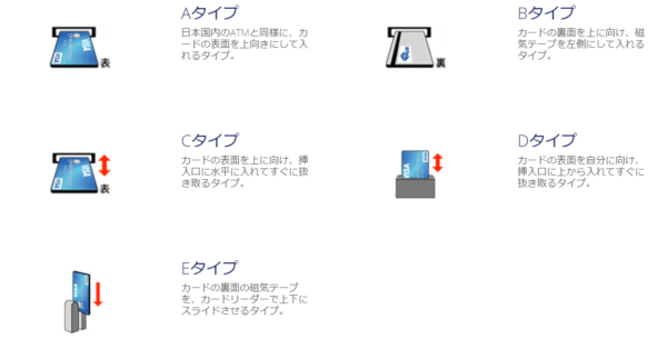 VISA|海外ATMの操作方法