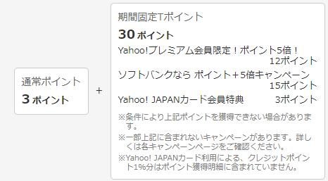 Yahooショッピング購入画面