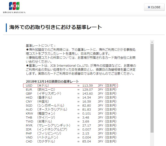 JCBの為替レート(2018年12月14日データのスクリーンショット)