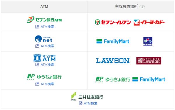 ジャパンネット銀行HPより ご利用いただける提携ATM