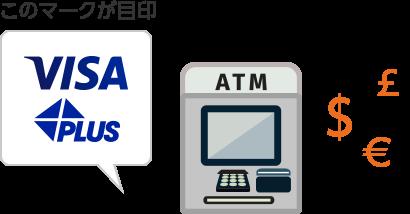 海外対応ATMの目印