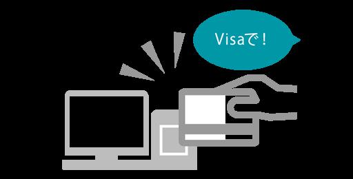 Visaのタッチ決済利用イメージ|GMOあおぞらネット銀行HPより