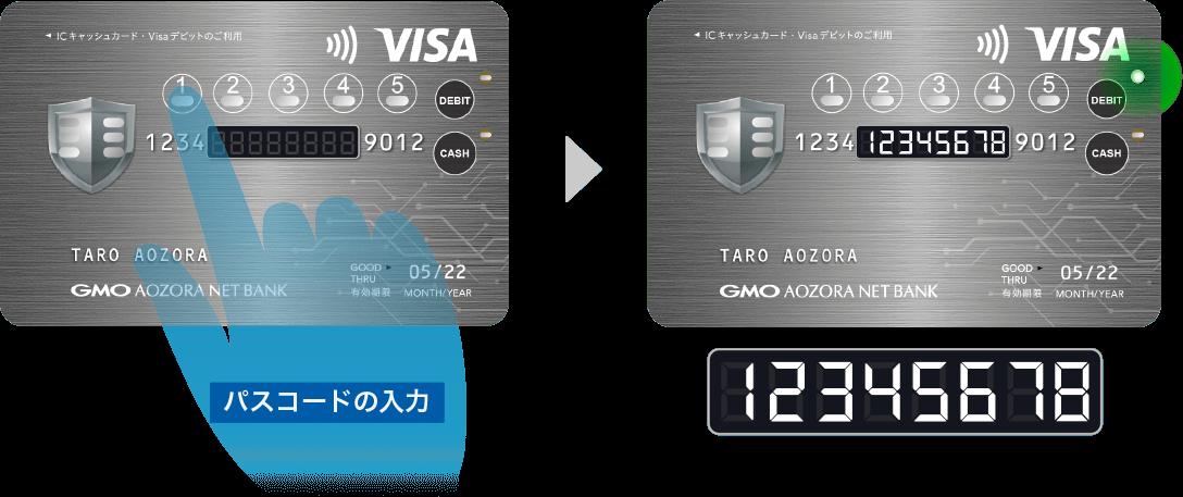 ハイセキュリティカードの利用イメージ|GMOあおぞらネット銀行HPより
