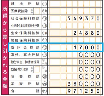 平成30年分の私の確定申告書(第一表)