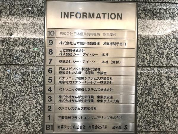 住友不動産上野ビル入り口案内板