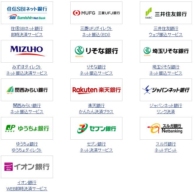 SBI証券提携銀行|SBI証券