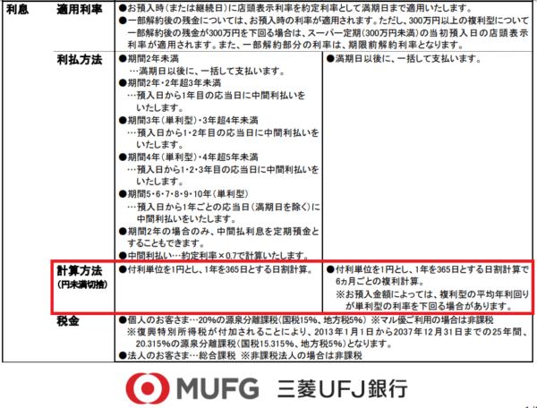スーパー定期商品概要説明書 三菱UFJ銀行