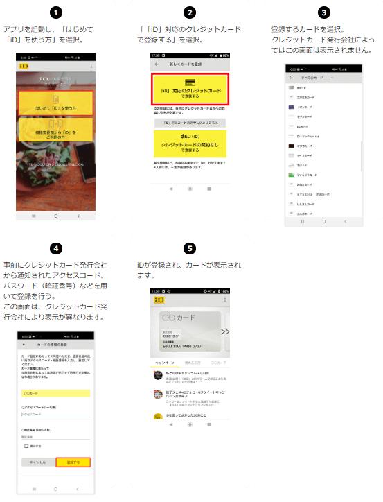 iDアプリの登録手順