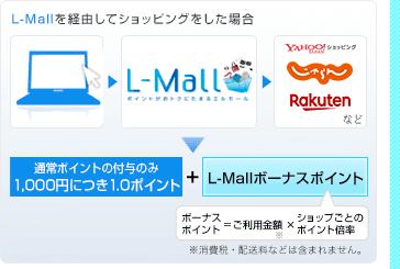 L-Mallを経由してのショッピングイメージ|ライフカード