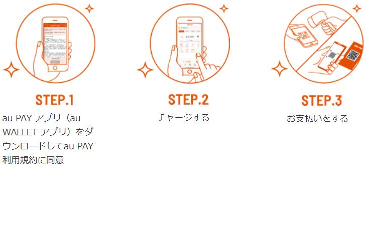 au PAYの申し込み方法